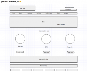 grafixbiz wireframe