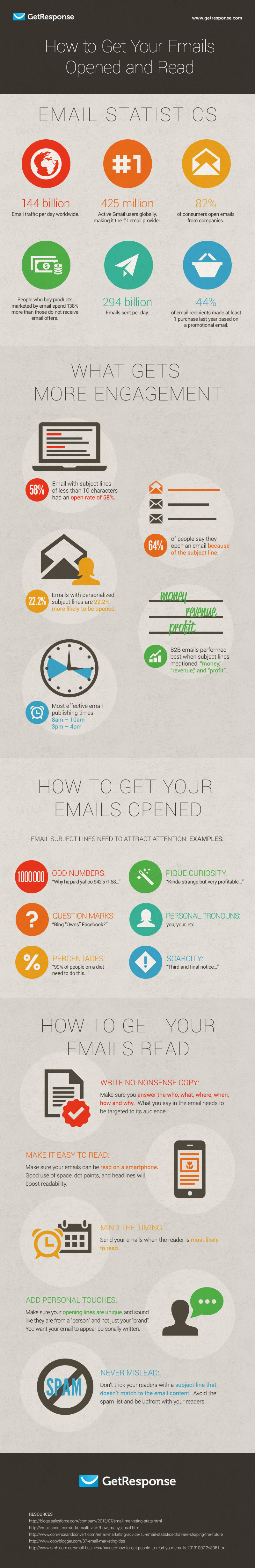 How to Get Your Emails Opened and Read – Infographic